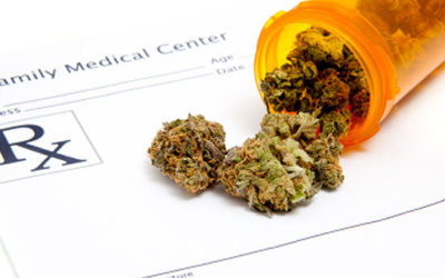 What is the Church's stance on medical marijuana?